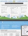 building_resilient_communities