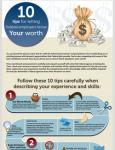 10_tips_worth_250