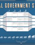 digital_gov_strategy_250