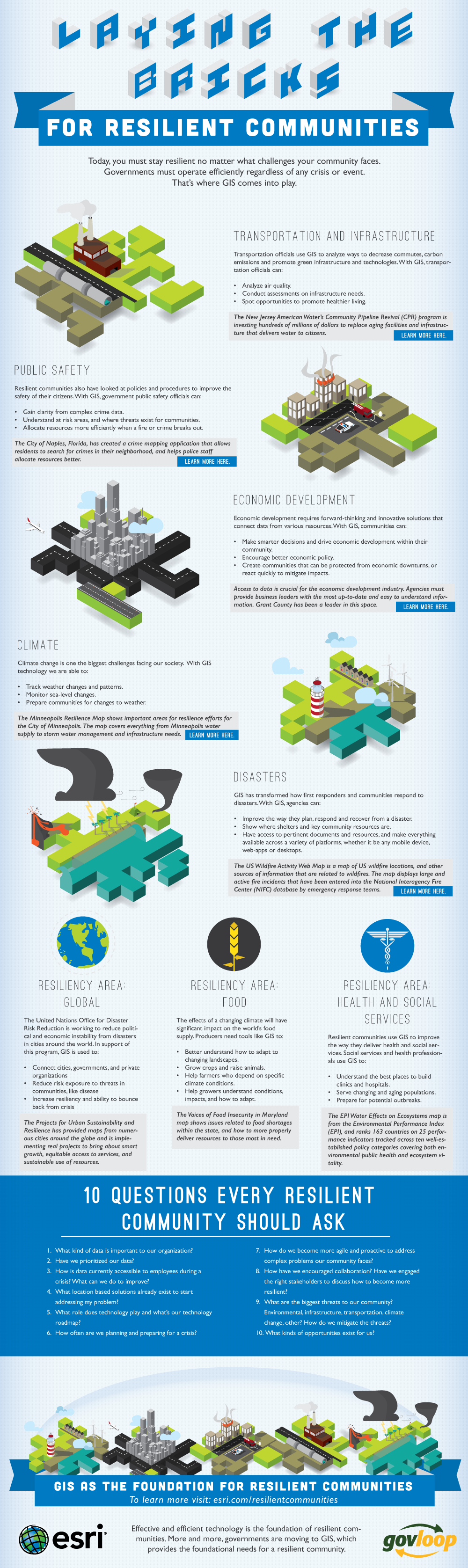 esri_infographic_resilient_cities_FINAL