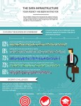 Cloudera_EDH_Infographic_2.1