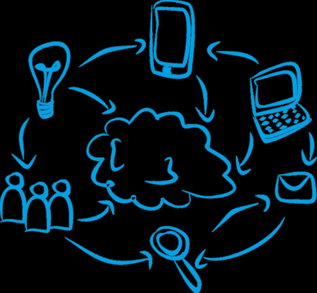 The venn diagram of social media 3 elements to keep in mind the venn diagram of social media 3 elements to keep in mind community govloop pooptronica