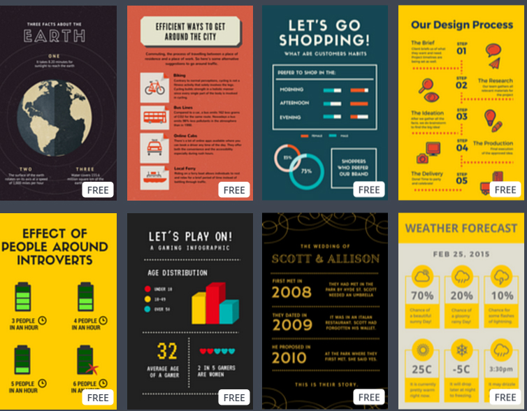 4 Free Tools for Creating Shareable Infographics » Community | GovLoop
