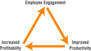 employee-engagement-(1)