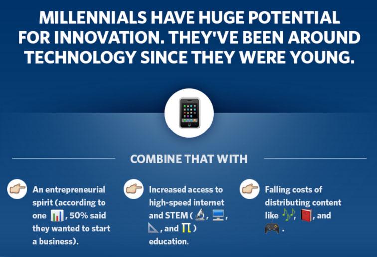 government-emoji-white-house-millennials