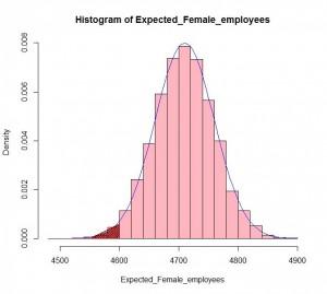 Normal.binomial