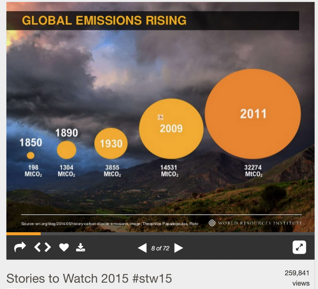 Stories to watch 2015 –using great visuals for powerpoint presentations
