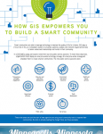 esri-smarter-communities-infographic-cover