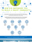 esri-smarter-communities-infographic-cover