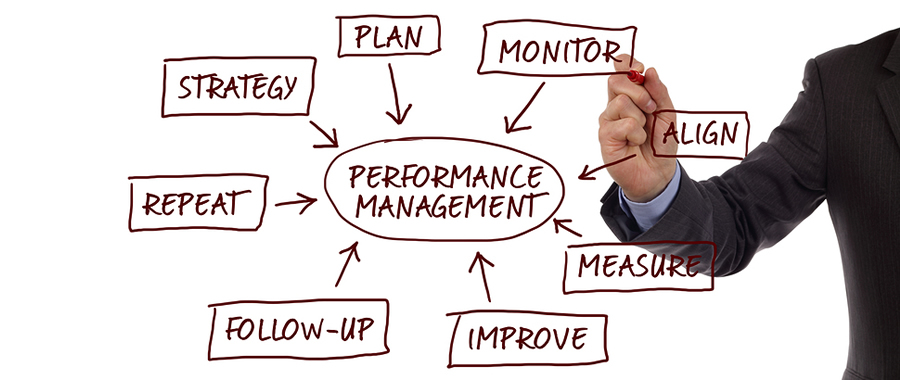 managing own performance in a business Managing business performance is everyone's everyday job you could argue that making sure the business is performing well is the job of any manager.