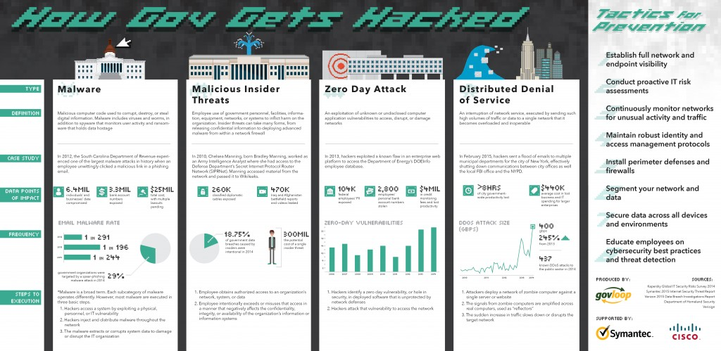 cybersecurity-infographic-2-R3v2-01