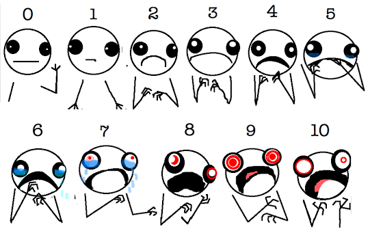 faces-pain-scale-hyperbole-half