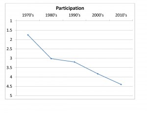 graph-2 (2)