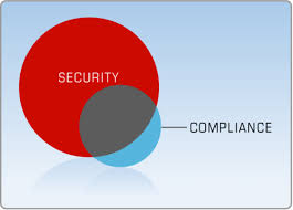 Talent management and security -- compliance