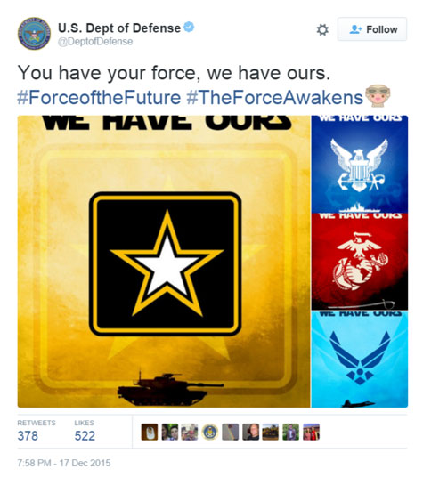 Department of Defense Star Wars