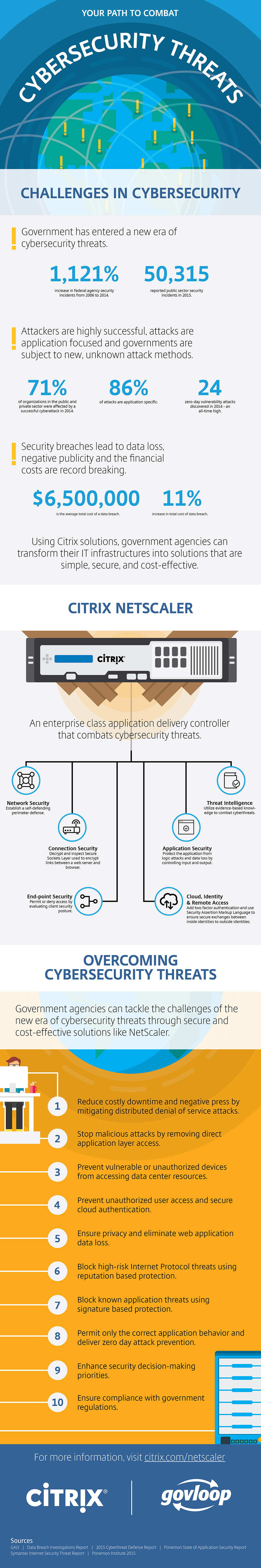 citrix cybersecurity_R3