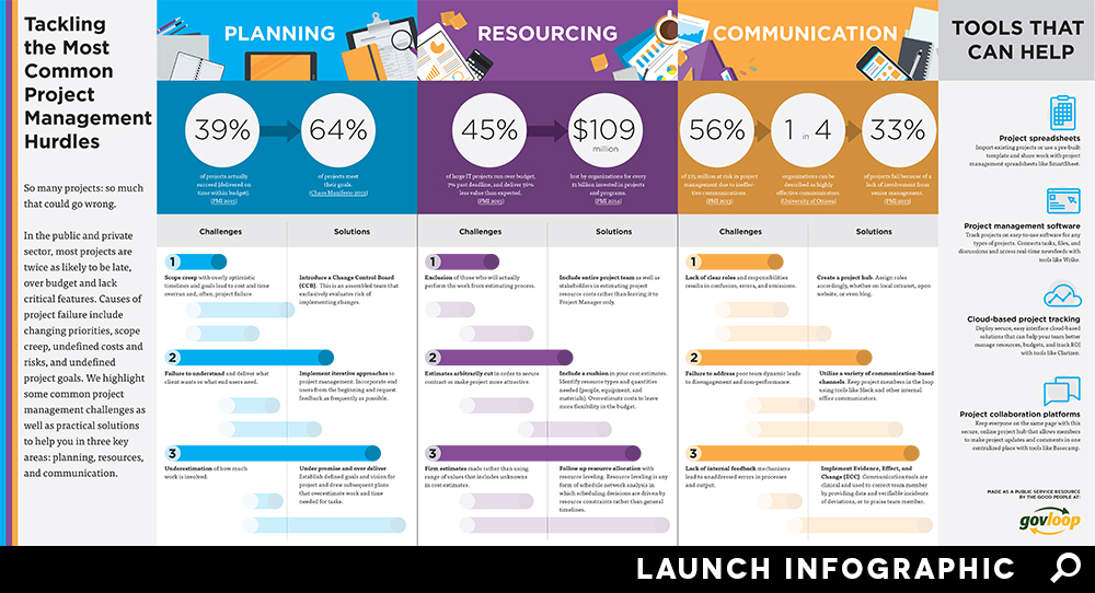 project-mgmt-infographic-R3