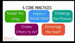 5 Core Practices Image