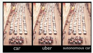 Driverless cars -- heaven, or hell? h/t Dr. Kari Watkins