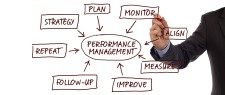 image link for April 25: How Performance Management Initiatives Impact Gov
