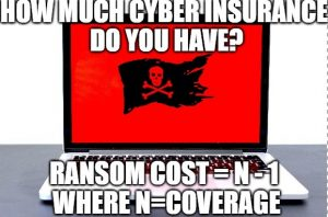 How much cyber insurance do you have? Ransom cost = N-1 where N = coverage