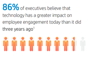 5 Key Considerations for Enhancing Employee Engagement