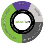 Profile picture of RadiusPoint