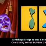Group logo of Community Wealth Builders Circle